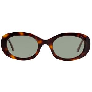 Solglasögon, Corlin Eyewear